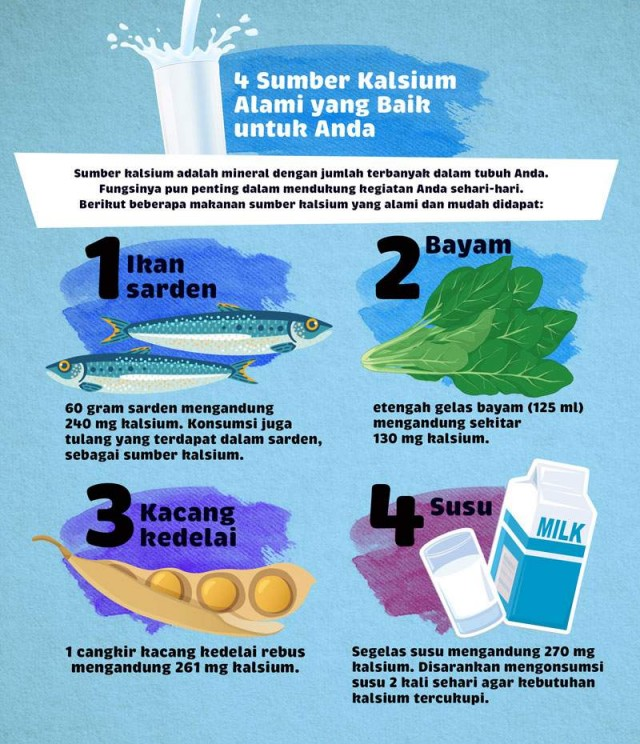 4 Sumber Kalsium Alami yang Baik untuk Anda