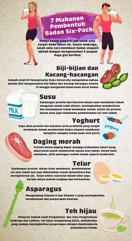 7 Makanan Pembentuk Badan Six-Pack