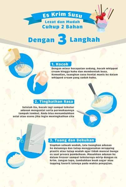 Es Krim Susu Lezat dan Mudah, Cukup 2 Bahan! (INFOGRAPHIC)