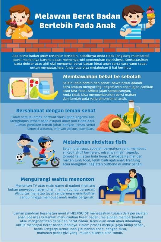 Melawan Berat Badan Berlebih Pada Anak
