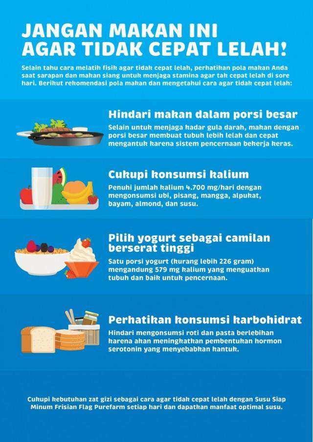 Jangan Makan Ini Agar Tidak Cepat Lelah!