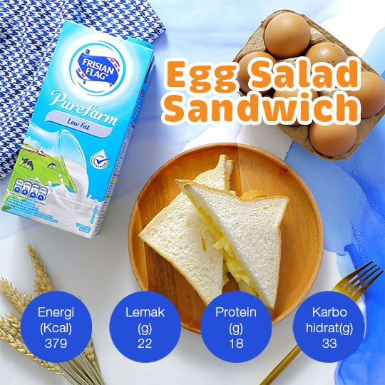 Egg Salad Sandwich: 2 Porsi