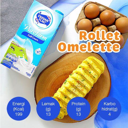 Rollet Omelette 3 Porsi Frisian Flag Indonesia