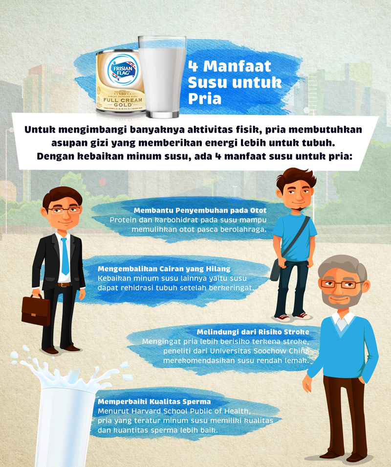 susu pembesar otot pria titan gel original www paketpembesar com
